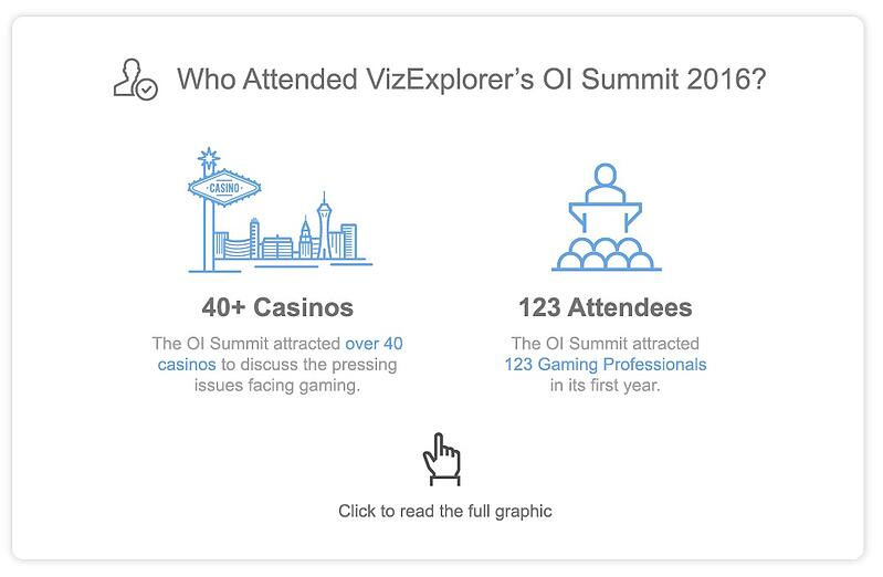 vizexplorer_oisummit_who_attend_graphic-03.jpg